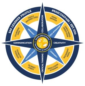 Saline-Values-Compass-for-white-bg